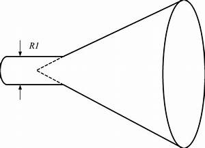 The Structure Of A Conventional Conical Horn Antenna