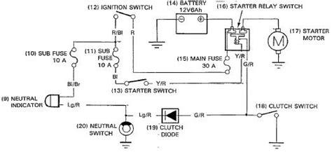 pin by steve on tools diagram floor plans honda