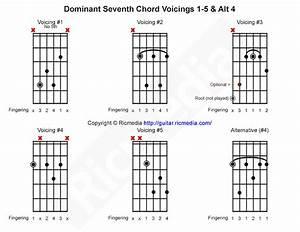 Dominant Seventh Chord Ricmedia Guitar