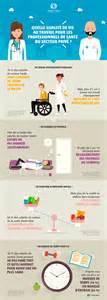 Qualite De Vie Au Travail by Infographie 171 Quelle Qualit 233 De Vie Au Travail Pour Les