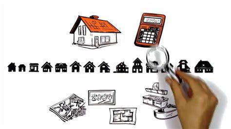 immobilienwert  berechnen immobilienwert berechnen