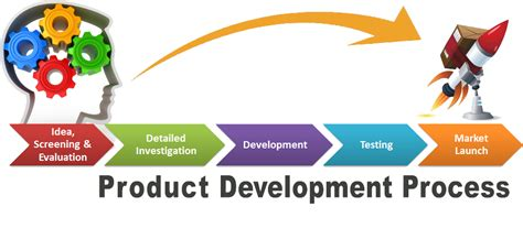product design how new product development companies bring your idea to market