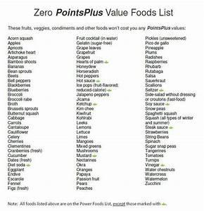 Weight Watchers Punkte Berechnen Kostenlos : 8 best images of weight watchers points list foods printable weight watchers food points list ~ Themetempest.com Abrechnung