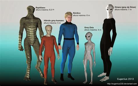 Raças Aliens Ou Espécies De Ets