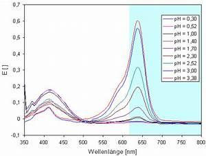 Ph Wert Berechnen Pks : unterrichtsmaterialien zur chemie in baden w rttemberg zentrale f r unterrichtsmedien im ~ Themetempest.com Abrechnung