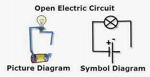 fundamentals of electric circuits 1 week 2 ohm39s law With switch spst circuit symbol also known as the on off switch this switch