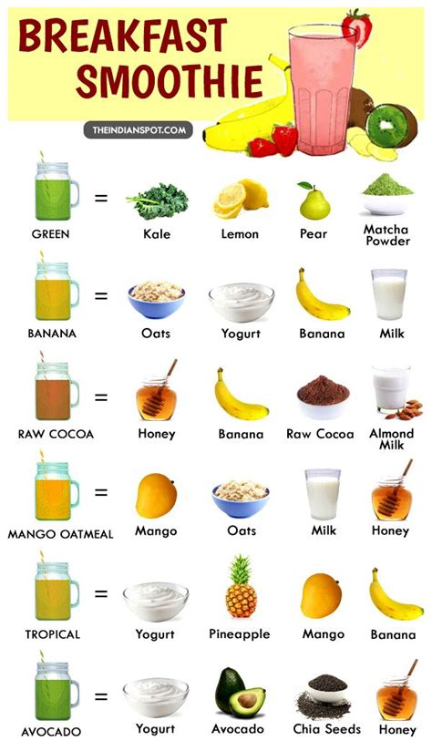 fruit smoothie recipes 25 best ideas about healthy morning smoothies on pinterest morning smoothies healthy