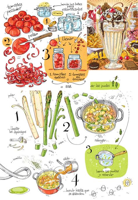 illustration cuisine food illustration artists pixshark com images