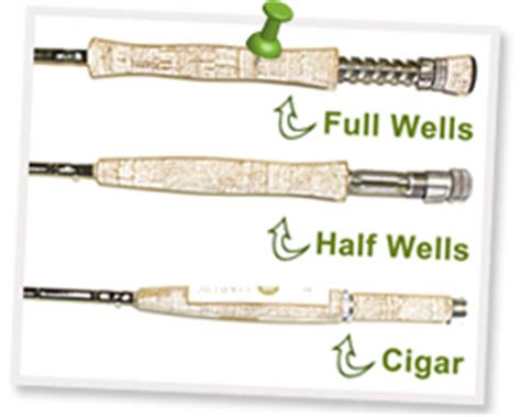 guide  choosing  single handed fly fishing rod list