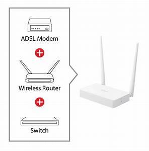 n300 wireless adsl2 modem router edimax With netgear wireless router also with gear wireless router setup diagram