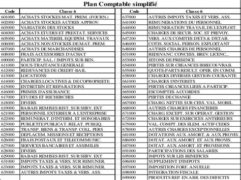 plan comptable generale 3328 ss4s us