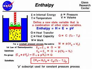 Pin By Mostafa Elshimy On Physics And Chemistry