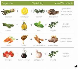 Garlic and Herb Mixed Vegetable Grill | Recipe | Herbs ...