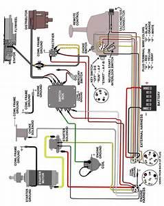 1985 Mercury 140 Alternator Wiring Diagram