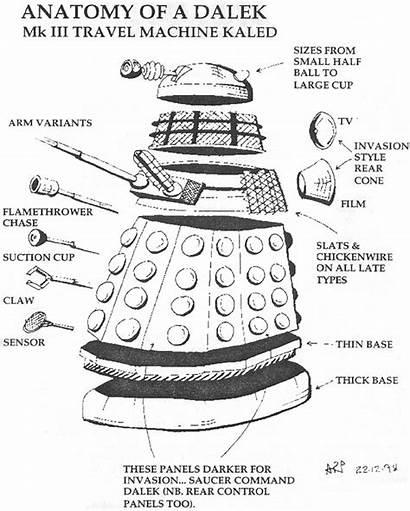 Dalek Doctor Daleks Anatomy Coloring Pages Mutant