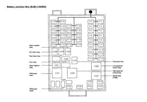 find  diagram   fuse panel