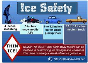 Ice Safety For The Ice Fisherman Water And Woods