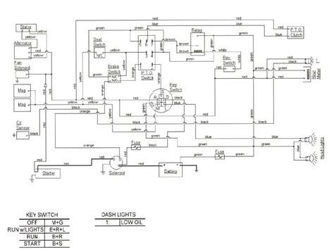 cub cadet gt1554 ignition wiring diagram 40 wiring