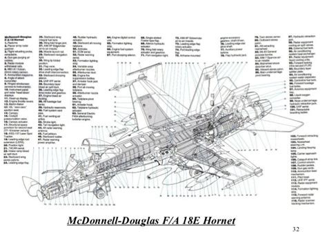 F18 Diagram Of Engine by F A 18e Aircraft Cutaways Aircraft Design Airplane