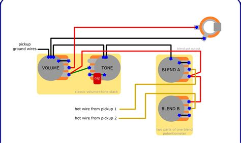 the guitar wiring diagrams and tips how to wire a blend pot