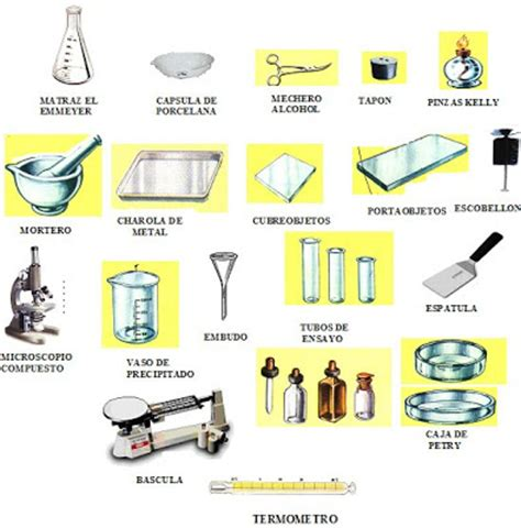 instrumentos de laboratorio monografias lab instrumental