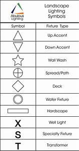 Outdoor lighting plan symbols