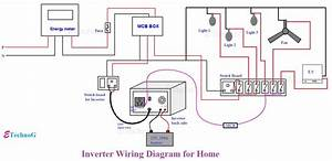 Home Wiring With Inverter