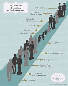 Processional pictures to pin on pinterest pinsdaddy for Order wedding photos