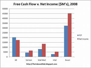 Free Cash Flow Berechnen : the value at risk free cash flow the alternate bottom line ~ Themetempest.com Abrechnung