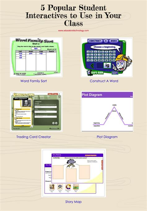 Readwritethink Graphic Organizers