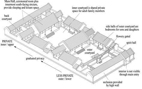 reproduced   knapp    traditional japanese house courtyard house plans