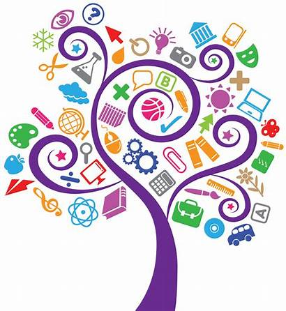 Learning Tree Course Create Student Portal Modules