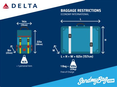 delta baggage allowance  fees  carry  checked