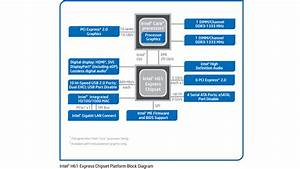 Intel U00ae H61 Express Chipset Platform Block Diagram
