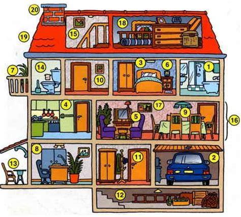 les pi 232 ces de la maison las habitaciones de la casa fransalz