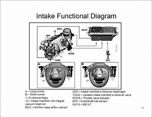 Want To Design A Cold Air Intake - Page 2