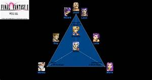 Final Fantasy Ii  Characters  U2014 Strategywiki  The Video Game