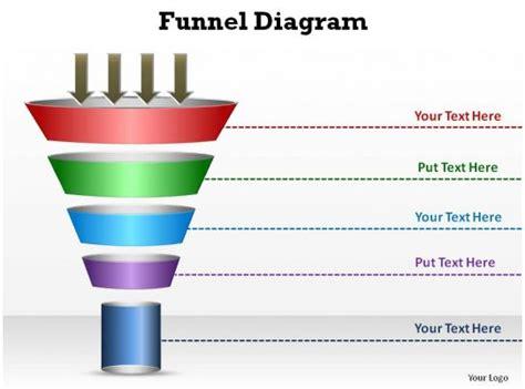 sales  marketing circular funnel diagram style