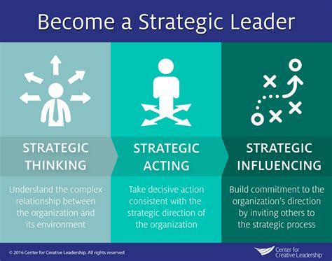 successfully move   strategic leader role
