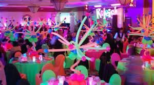neon balloon crew 39 s views