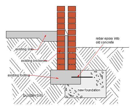 Foundation Crack Repair   Basement Waterproofing