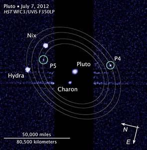 Pluto | Astro Bob
