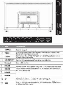 Kogan Tv Remote Control Manual