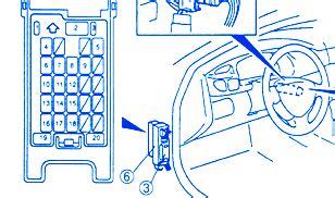 Mazda Protege Kick Panel Side Fuse Box Block Circuit