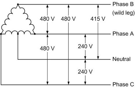 480 Power In Diagram by Rms Obtaining 240v From 480v 3 Phase Electrical