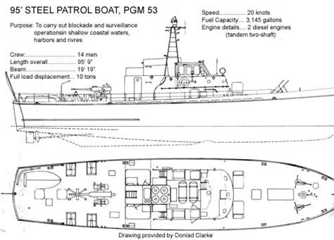 Pt Boat Interior Diagram by Pt Boat World Converting Lindberg To South Pgm