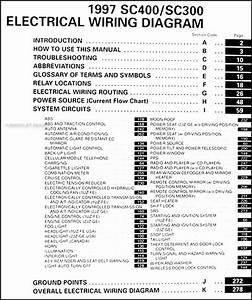 Charging Wire Harness 1995 Lexus Sc300 : 1997 lexus sc 300 400 wiring diagram manual original ~ A.2002-acura-tl-radio.info Haus und Dekorationen