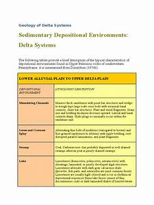 Geology Of Delta Systems Docx