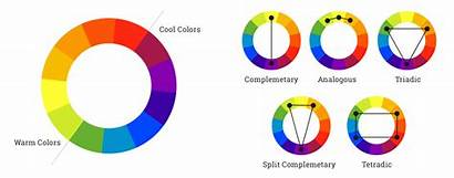 Colors Theory Schemes Wheel Choosing Website Circle