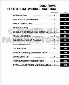 2007 Rav4 Radio Wiring : 2007 toyota rav4 wiring diagram manual original ~ A.2002-acura-tl-radio.info Haus und Dekorationen